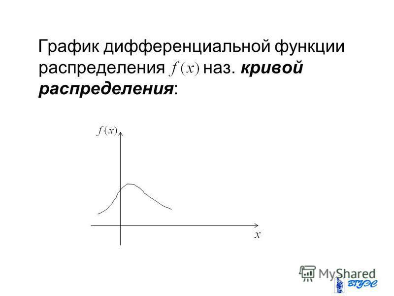 График дифференциальной функции распределения наз. кривой распределения: