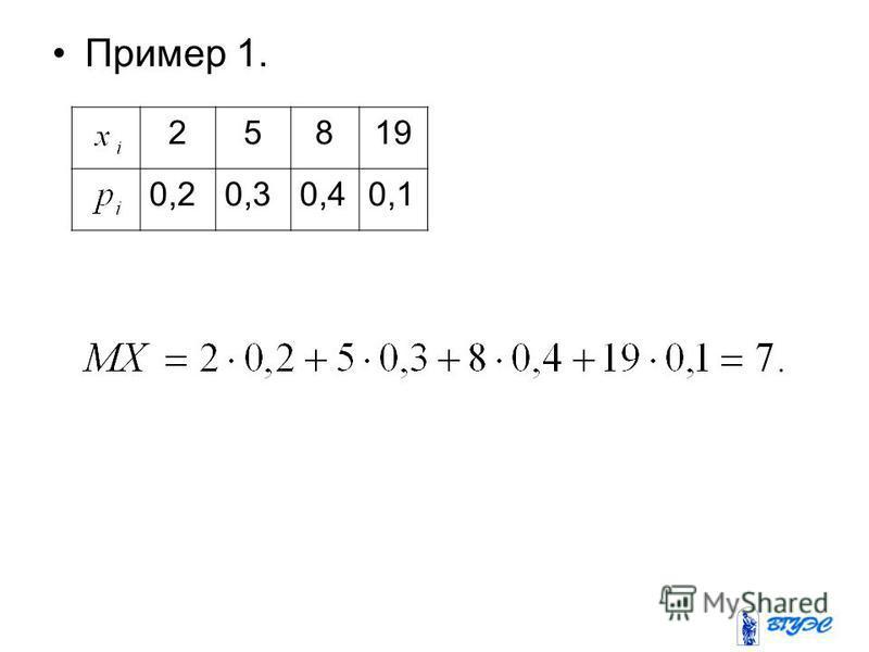 Пример 1. 25819 0,20,30,40,1