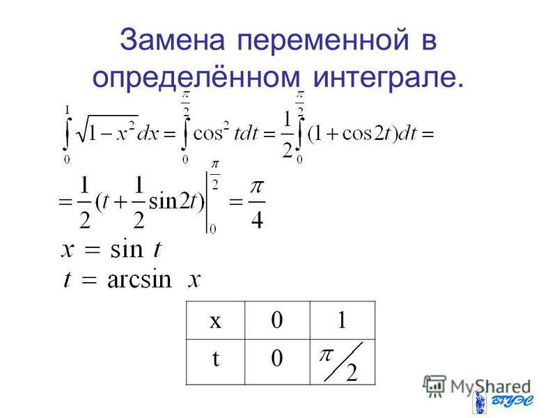 Замена переменной в определённом интеграле. x01 t0