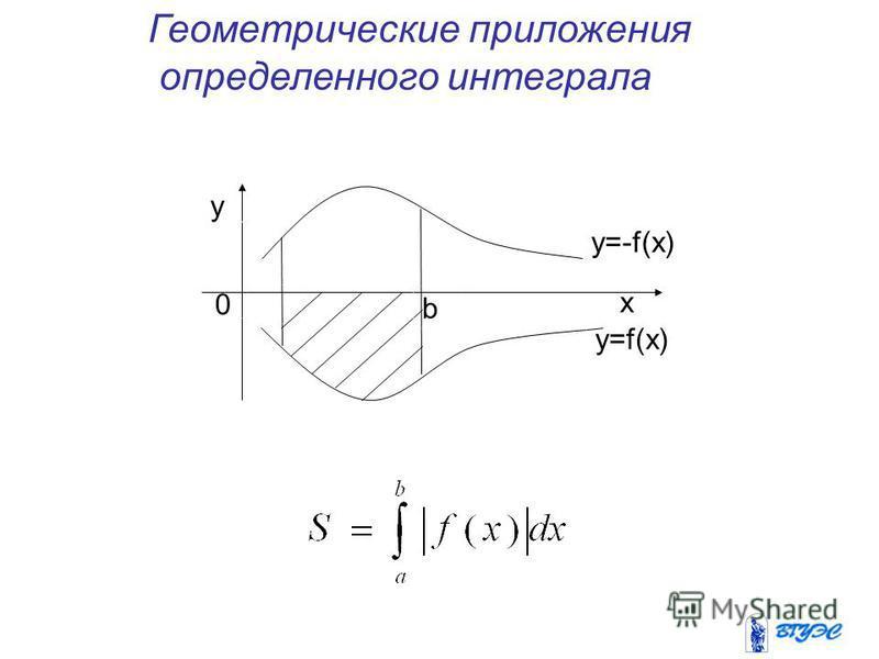 y x y=-f(x) y=f(x) 0 b Геометрические приложения определенного интеграла
