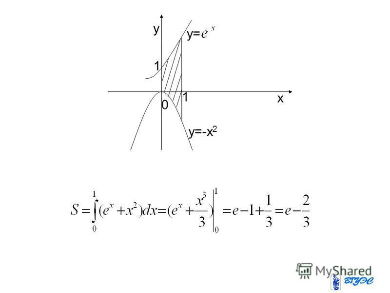 1 1 y x 0 y= y=-x 2