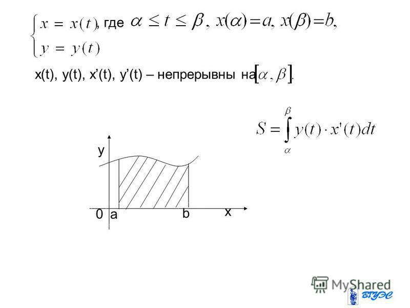 y x 0 a b x(t), y(t), x(t), y(t) – непрерывны на, где