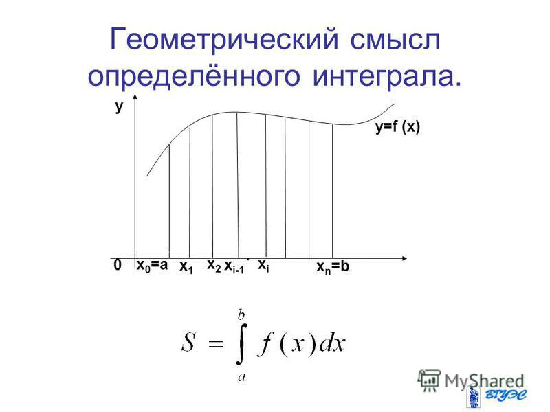 Геометрический смысл определённого интеграла. y x 0 =a x n =b x1x1 x2x2 x i-1 xixi. 0 y=f (x)