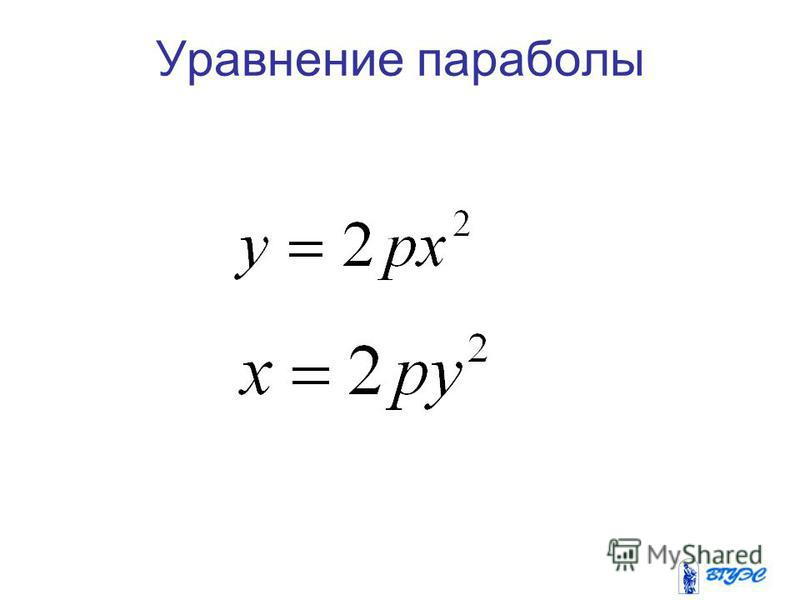 Уравнение параболы