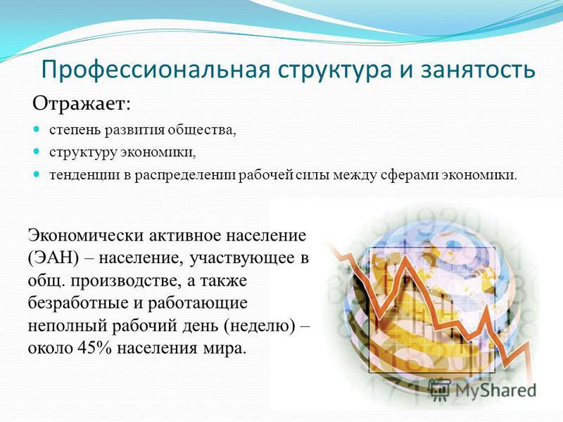 Профессиональная структура и занятость Отражает: степень развития общества, структуру экономики, тенденции в распределении рабочей силы между сферами экономики. Экономически активное население (ЭАН) – население, участвующее в общ. производстве, а так