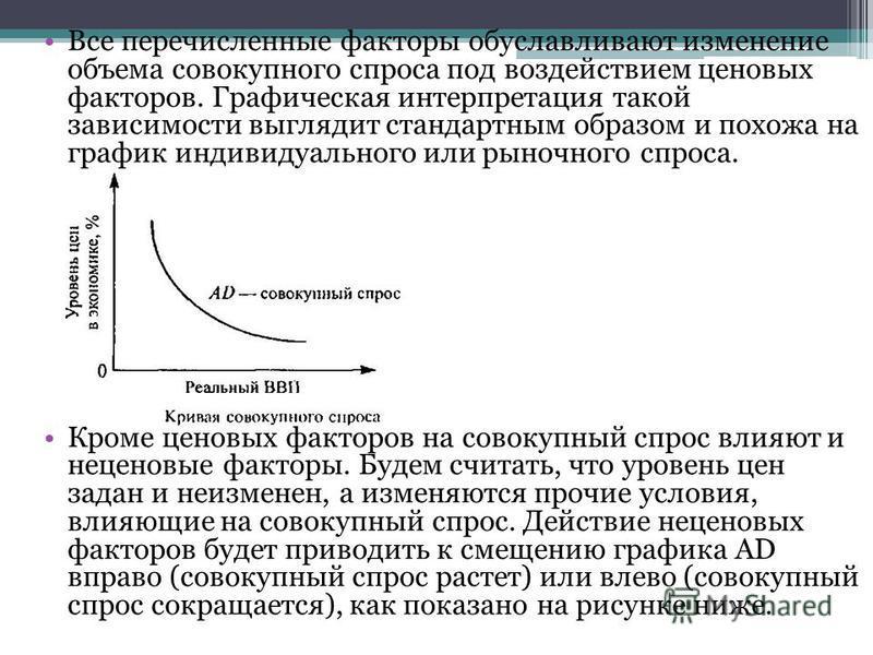 Все перечисленные факторы обуславливают изменение объема совокупного спроса под воздействием ценовых факторов. Графическая интерпретация такой зависимости выглядит стандартным образом и похожа на график индивидуального или рыночного спроса. Кроме цен