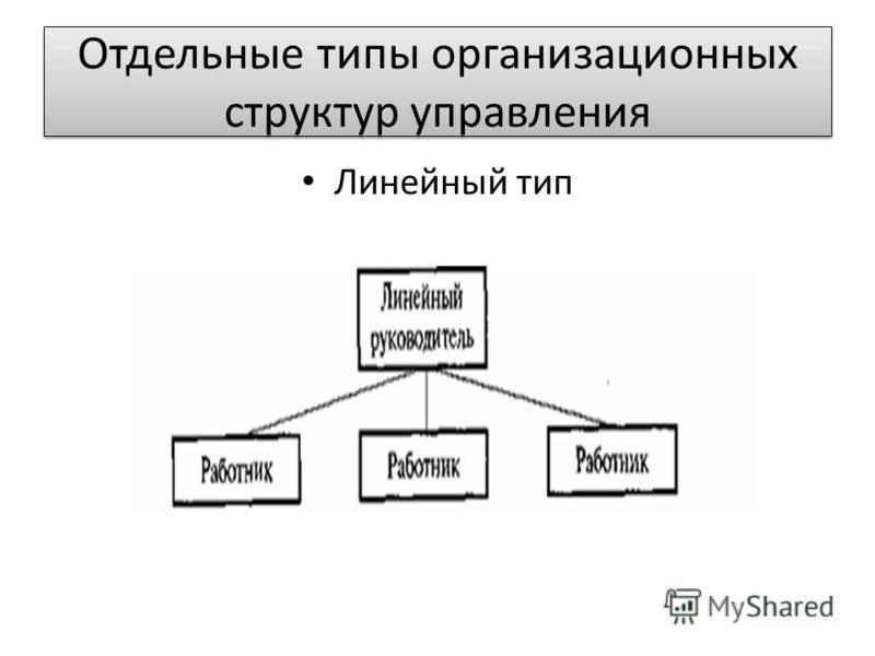 Отдельные типы организационных структур управления Линейный тип