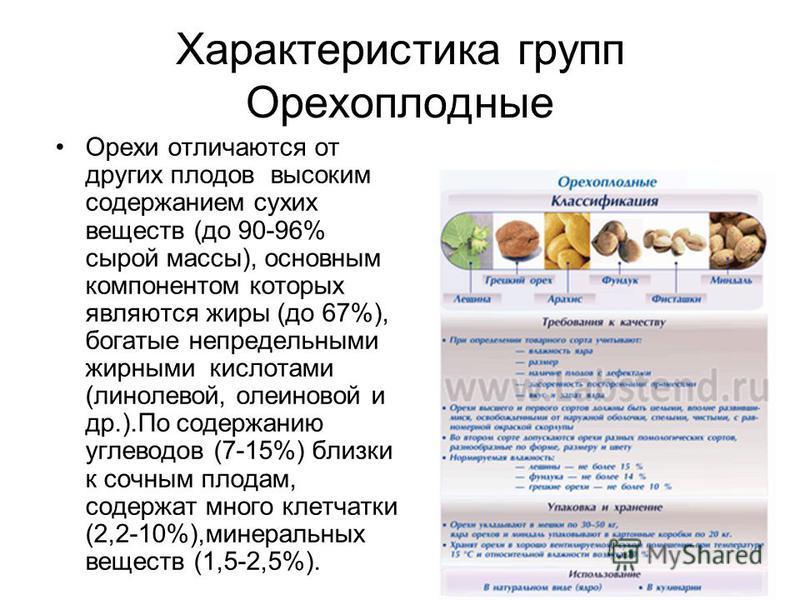 Характеристика групп Орехоплодные Орехи отличаются от других плодов высоким содержанием сухих веществ (до 90-96% сырой массы), основным компонентом которых являются жиры (до 67%), богатые непредельными жирными кислотами (линолевой, олеиновой и др.).П