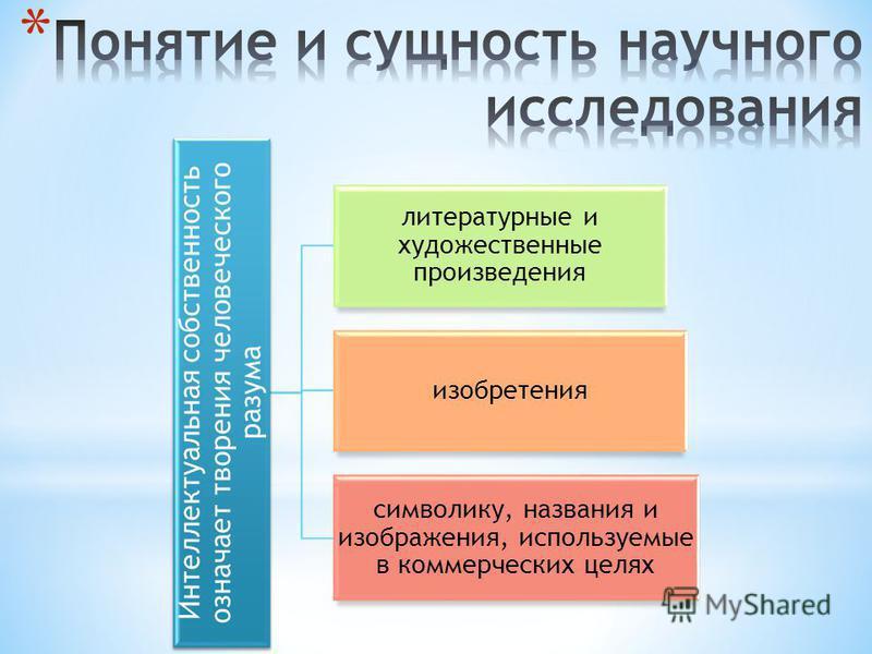 Интеллектуальная собственность означает творения человеческого разума литературные и художественные произведения изобретения символику, названия и изображения, используемые в коммерческих целях