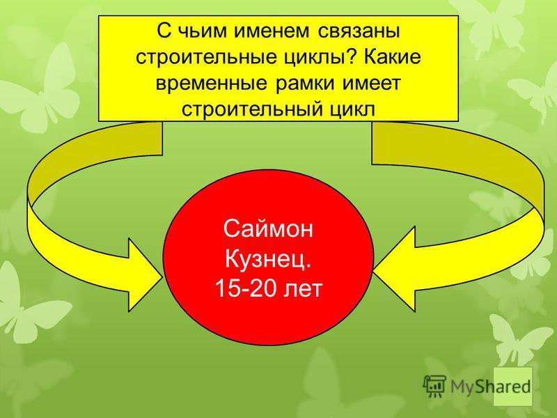 С чьим именем связаны строительные циклы? Какие временные рамки имеет строительный цикл Саймон Кузнец. 15-20 лет