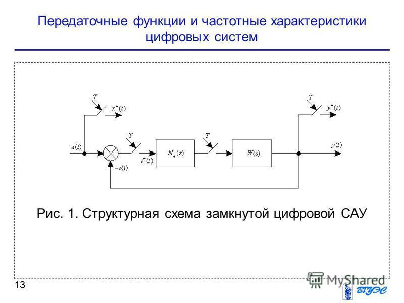 Передаточные функции и частотные характеристики цифровых систем 13 Рис. 1. Структурная схема замкнутой цифровой САУ