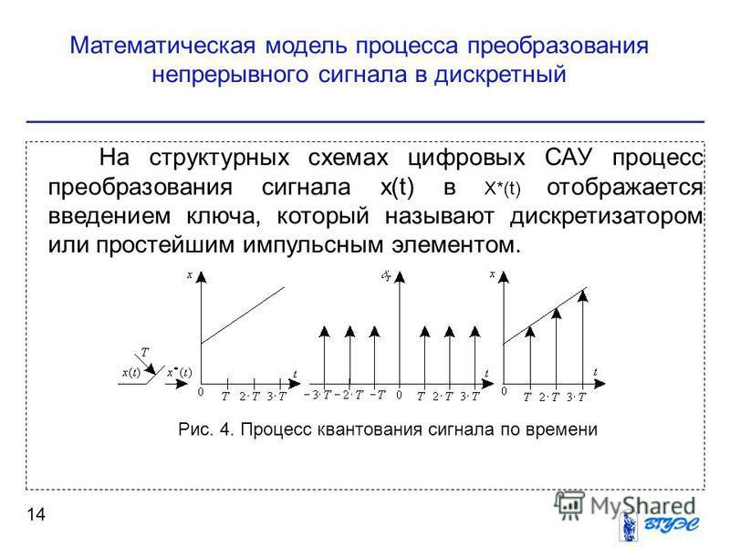 Математическая модель процесса преобразования непрерывного сигнала в дискретный 14 На структурных схемах цифровых САУ процесс преобразования сигнала x(t) в X*(t) отображается введением ключа, который называют дискретизатором или простейшим импульсным