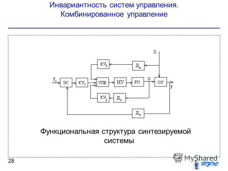 Инвариантность систем управления. Комбинированное управление 28 Функциональная структура синтезируемой системы