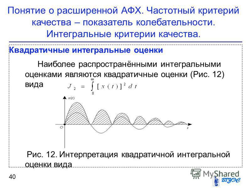 40 Квадратичные интегральные оценки Понятие о расширенной АФХ. Частотный критерий качества – показатель колебательности. Интегральные критерии качества. Наиболее распространёнными интегральными оценками являются квадратичные оценки (Рис. 12) вида Рис