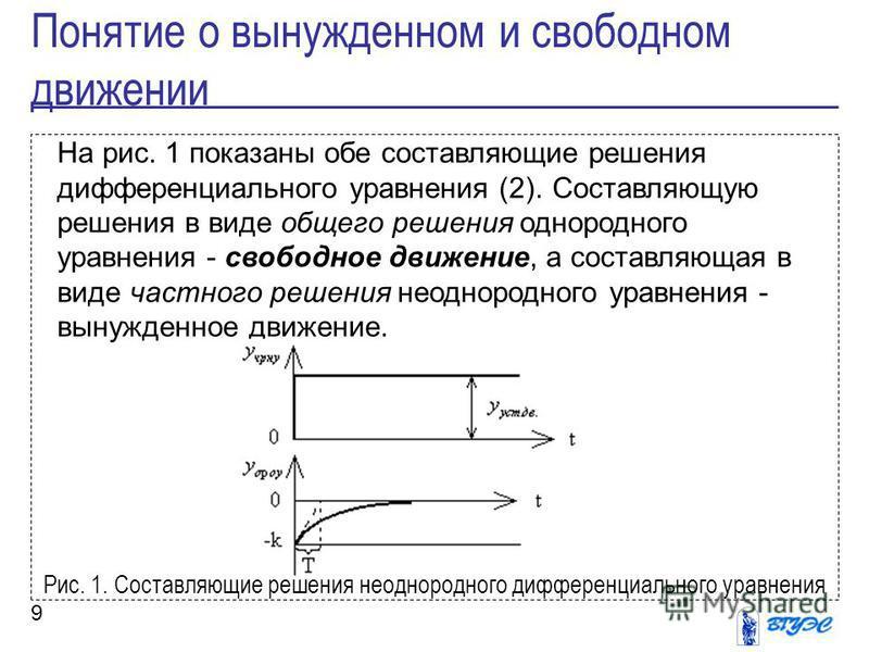 9 На рис. 1 показаны обе составляющие решения дифференциального уравнения (2). Составляющую решения в виде общего решения однородного уравнения - свободное движение, а составляющая в виде частного решения неоднородного уравнения - вынужденное движени