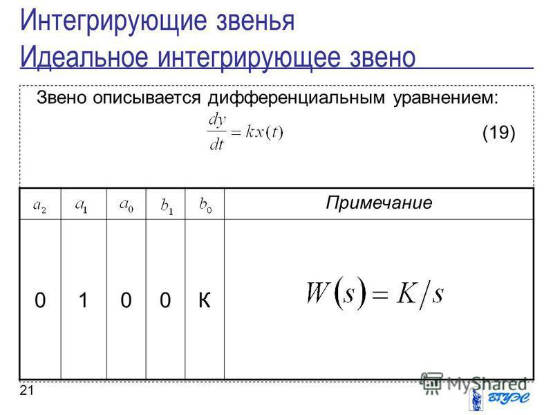 21 Звено описывается дифференциальным уравнением: (19) Интегрирующие звенья Идеальное интегрирующее звено Примечание 0100К