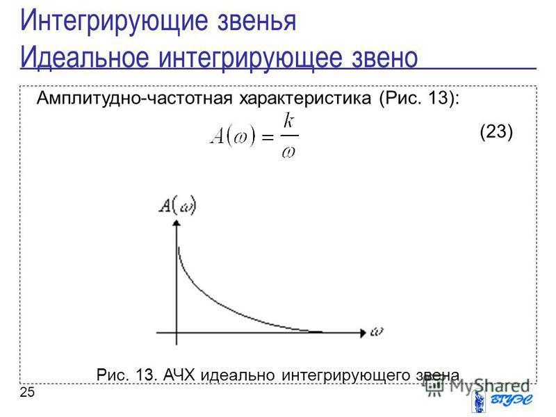 25 Амплитудно-частотная характеристика (Рис. 13): (23) Рис. 13. АЧХ идеально интегрирующего звена Интегрирующие звенья Идеальное интегрирующее звено