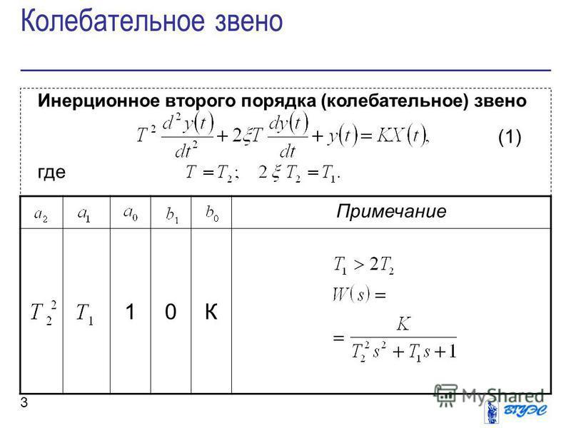 3 Инерционное второго порядка (колебательное) звено (1) где Колебательное звено Примечание 10К