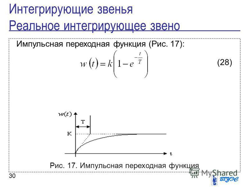 30 Импульсная переходная функция (Рис. 17): (28) Рис. 17. Импульсная переходная функция Интегрирующие звенья Реальное интегрирующее звено