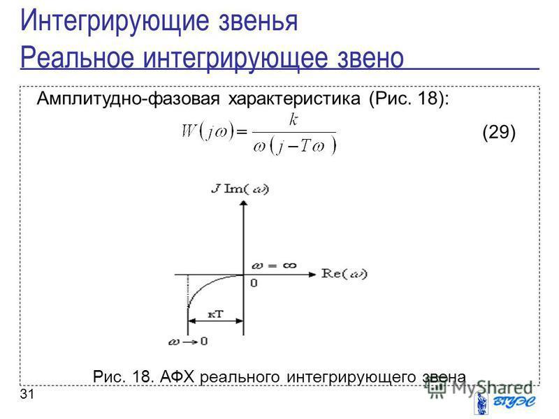 31 Амплитудно-фазовая характеристика (Рис. 18): (29) Рис. 18. АФХ реального интегрирующего звена Интегрирующие звенья Реальное интегрирующее звено