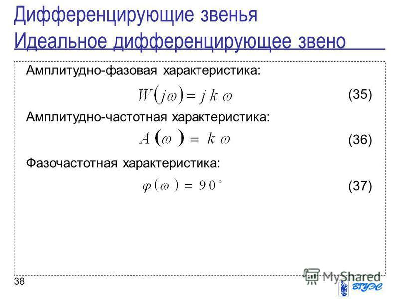 38 Амплитудно-фазовая характеристика: (35) Амплитудно-частотная характеристика: (36) Фазочастотная характеристика: (37) Дифференцирующие звенья Идеальное дифференцирующее звено