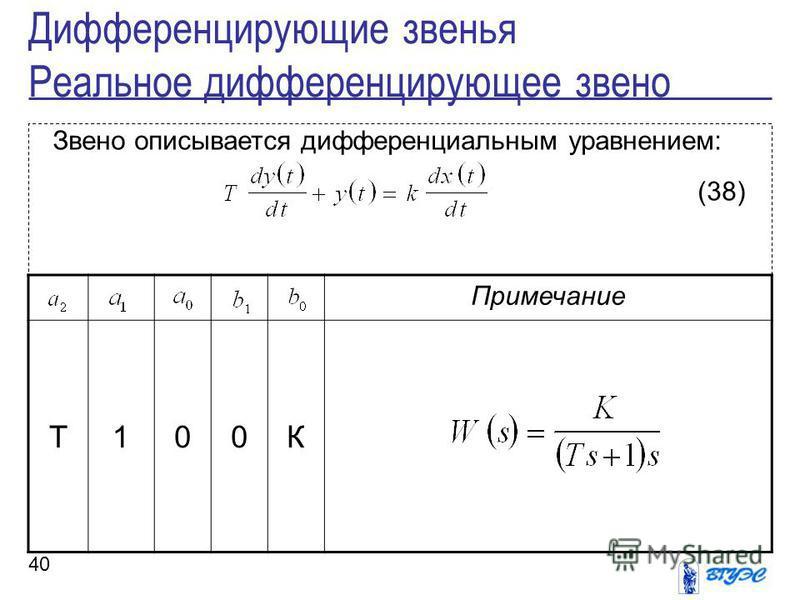 40 Звено описывается дифференциальным уравнением: (38) Дифференцирующие звенья Реальное дифференцирующее звено Примечание Т100К