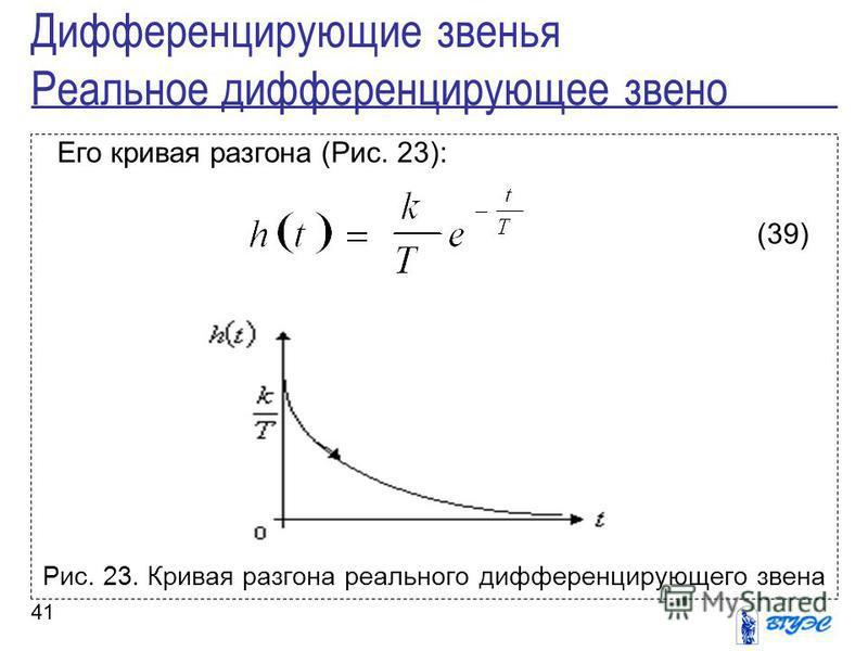 41 Его кривая разгона (Рис. 23): (39) Рис. 23. Кривая разгона реального дифференцирующего звена Дифференцирующие звенья Реальное дифференцирующее звено