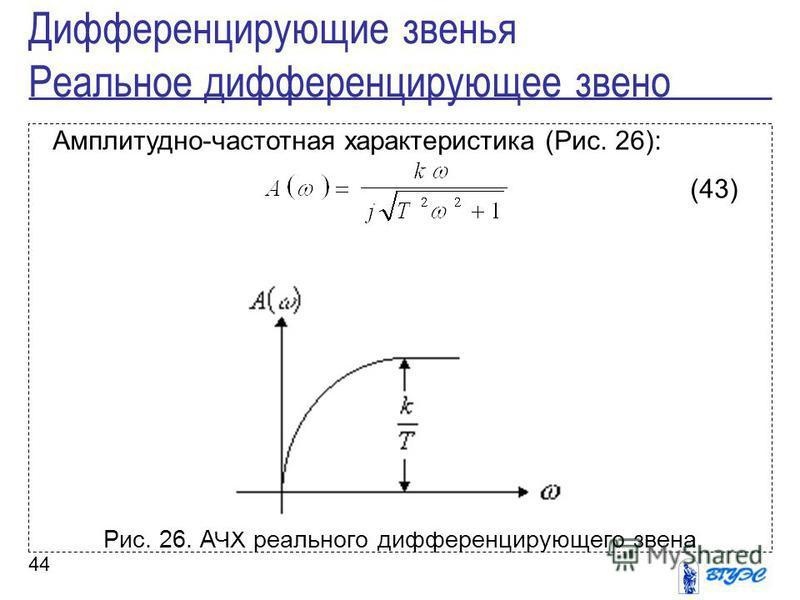 44 Амплитудно-частотная характеристика (Рис. 26): (43) Рис. 26. АЧХ реального дифференцирующего звена Дифференцирующие звенья Реальное дифференцирующее звено