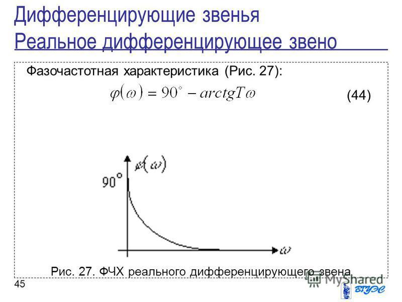 45 Фазочастотная характеристика (Рис. 27): (44) Рис. 27. ФЧХ реального дифференцирующего звена Дифференцирующие звенья Реальное дифференцирующее звено