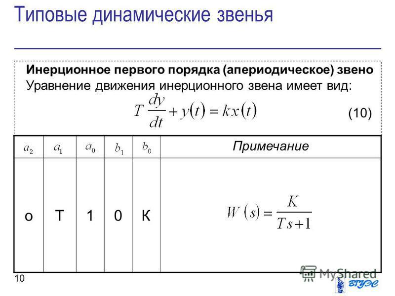 10 Инерционное первого порядка (апериодическое) звено Уравнение движения инерционного звена имеет вид: (10) Типовые динамические звенья Примечание оТ10К