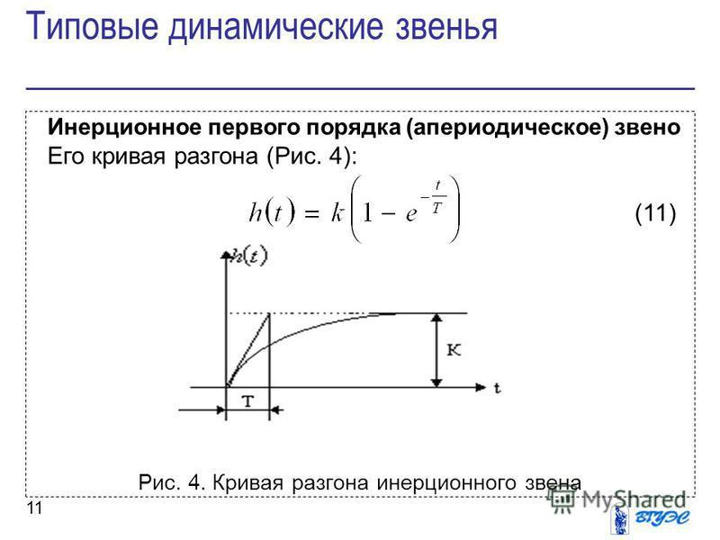 11 Инерционное первого порядка (апериодическое) звено Его кривая разгона (Рис. 4): (11) Рис. 4. Кривая разгона инерционного звена Типовые динамические звенья