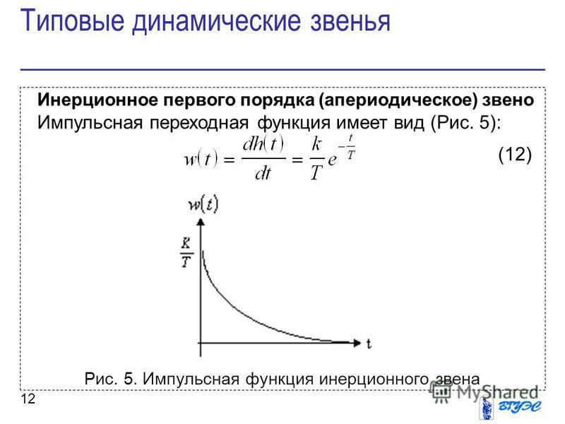 12 Инерционное первого порядка (апериодическое) звено Импульсная переходная функция имеет вид (Рис. 5): (12) Рис. 5. Импульсная функция инерционного звена Типовые динамические звенья