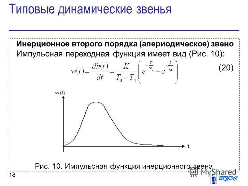 18 Инерционное второго порядка (апериодическое) звено Импульсная переходная функция имеет вид (Рис. 10): (20) Рис. 10. Импульсная функция инерционного звена Типовые динамические звенья