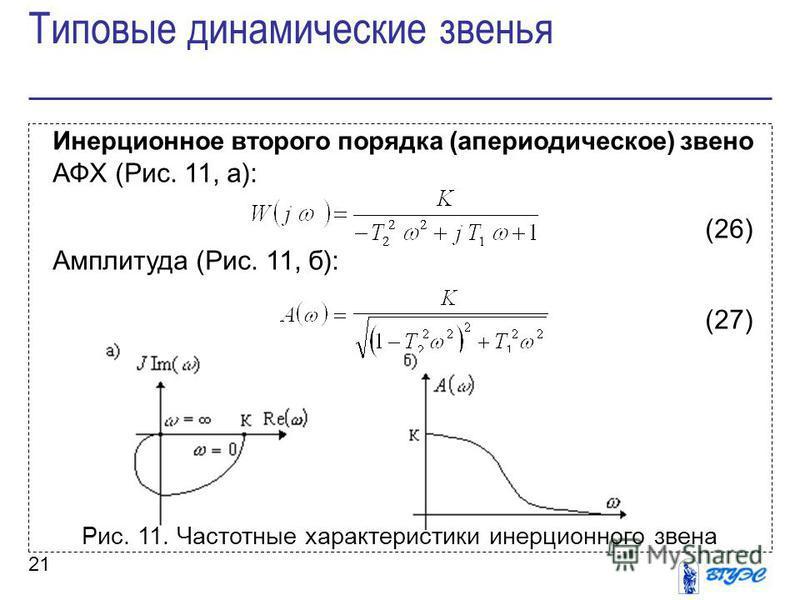 21 Инерционное второго порядка (апериодическое) звено АФХ (Рис. 11, а): (26) Амплитуда (Рис. 11, б): (27) Рис. 11. Частотные характеристики инерционного звена Типовые динамические звенья