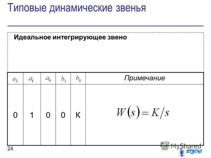24 Идеальное интегрирующее звено Типовые динамические звенья Примечание 0100К