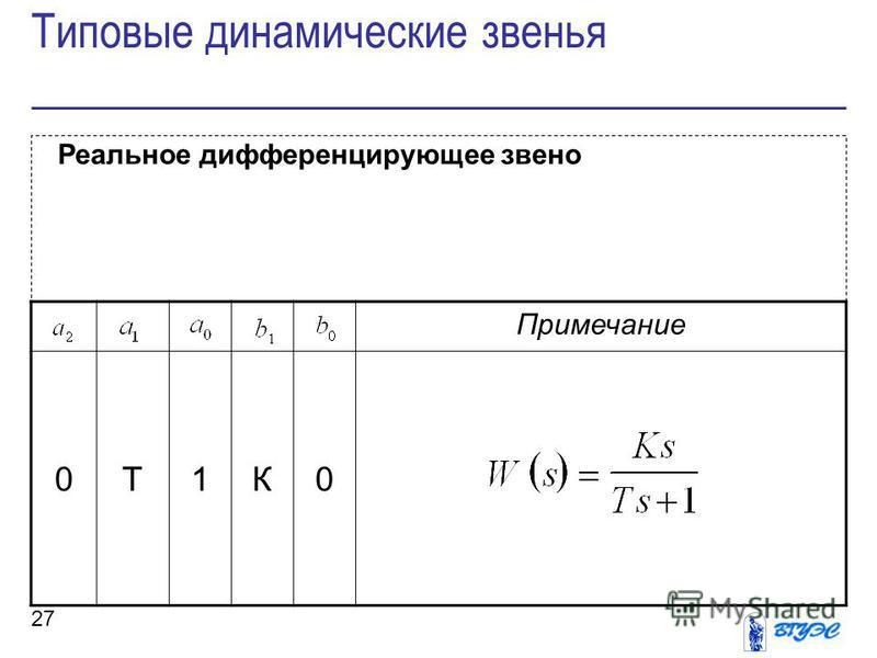 27 Реальное дифференцирующее звено Типовые динамические звенья Примечание 0Т1К0