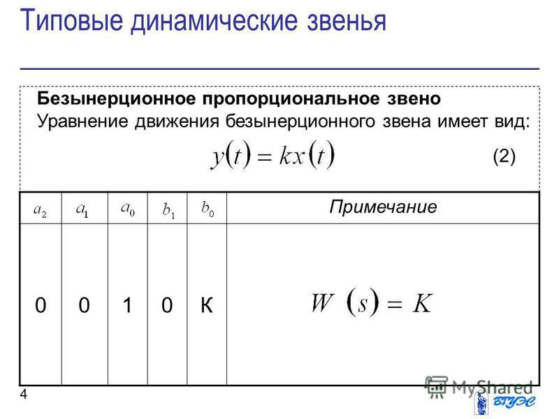 4 Безынерционное пропорциональное звено Уравнение движения безынерционного звена имеет вид: (2) Типовые динамические звенья Примечание 0010К