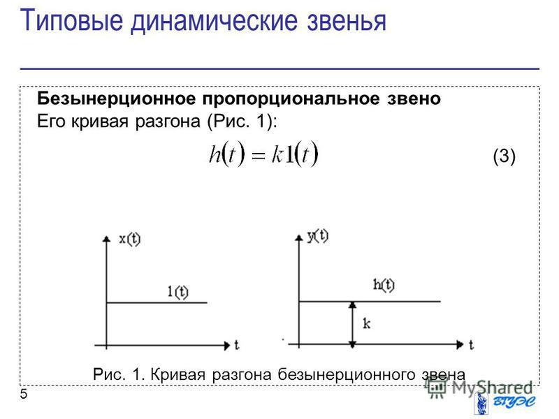 5 Безынерционное пропорциональное звено Его кривая разгона (Рис. 1): (3) Рис. 1. Кривая разгона безынерционного звена Типовые динамические звенья