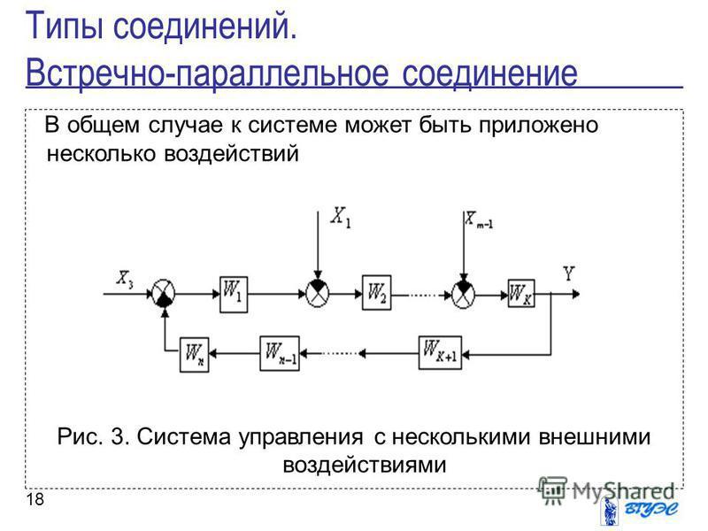 18 В общем случае к системе может быть приложено несколько воздействий Рис. 3. Система управления с несколькими внешними воздействиями Типы соединений. Встречно-параллельное соединение