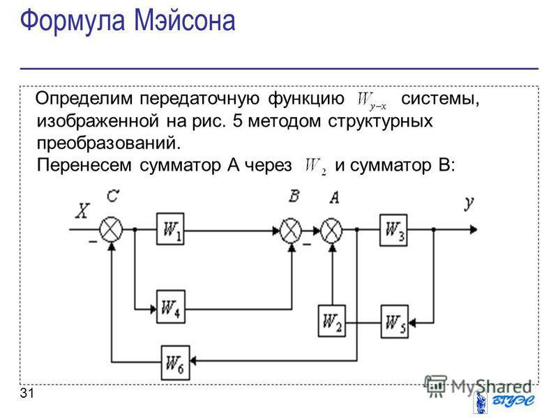 31 Определим передаточную функцию системы, изображенной на рис. 5 методом структурных преобразований. Перенесем сумматор А через и сумматор В: Формула Мэйсона