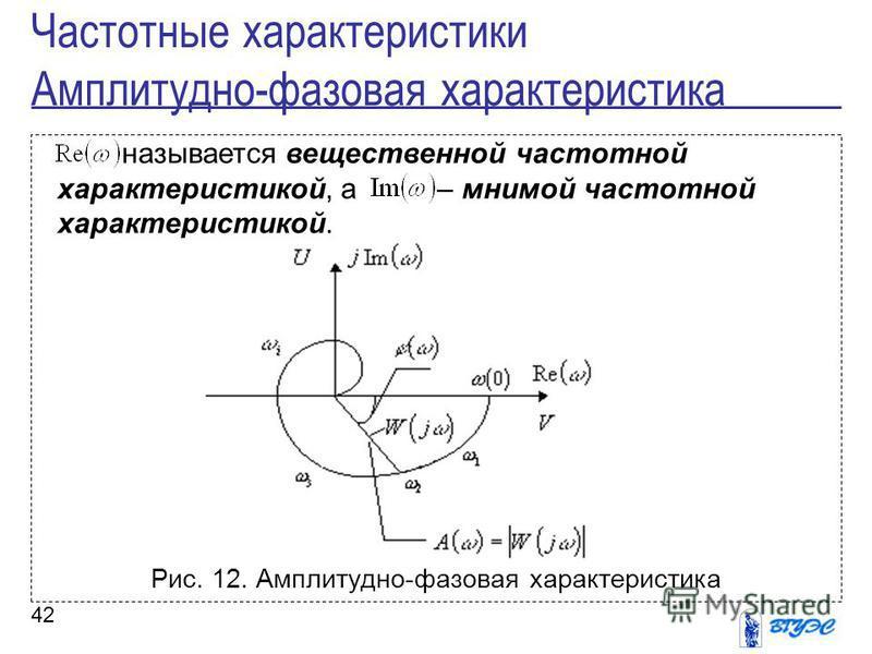 42 называется вещественной частотной характеристикой, а – мнимой частотной характеристикой. Рис. 12. Амплитудно-фазовая характеристика Частотные характеристики Амплитудно-фазовая характеристика