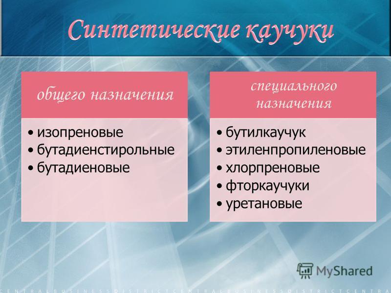общего назначения изопреновые бутадиен стирольные бутадиеновые специального назначения бутилкаучук этиленпропиленовые хлоропреновые фторкаучуки уретановые