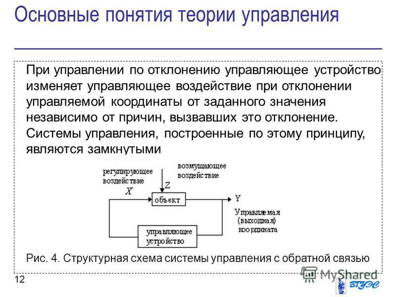 12 При управлении по отклонению управляющее устройство изменяет управляющее воздействие при отклонении управляемой координаты от заданного значения независимо от причин, вызвавших это отклонение. Системы управления, построенные по этому принципу, явл