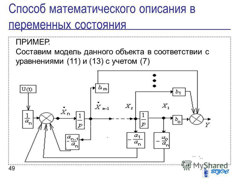 49 ПРИМЕР. Составим модель данного объекта в соответствии с уравнениями (11) и (13) с учетом (7) Способ математического описания в переменных состояния