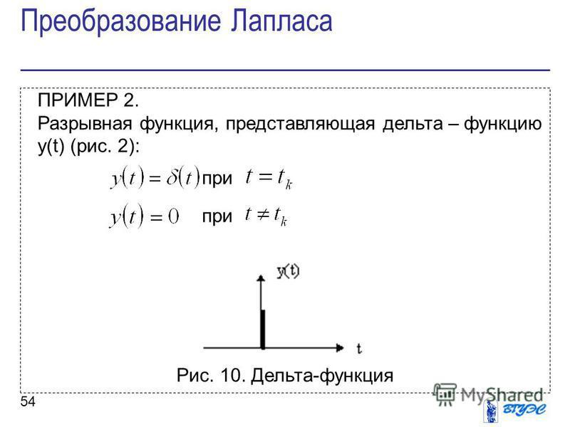 54 ПРИМЕР 2. Разрывная функция, представляющая дельта – функцию y(t) (рис. 2): при при Рис. 10. Дельта-функция Преобразование Лапласа