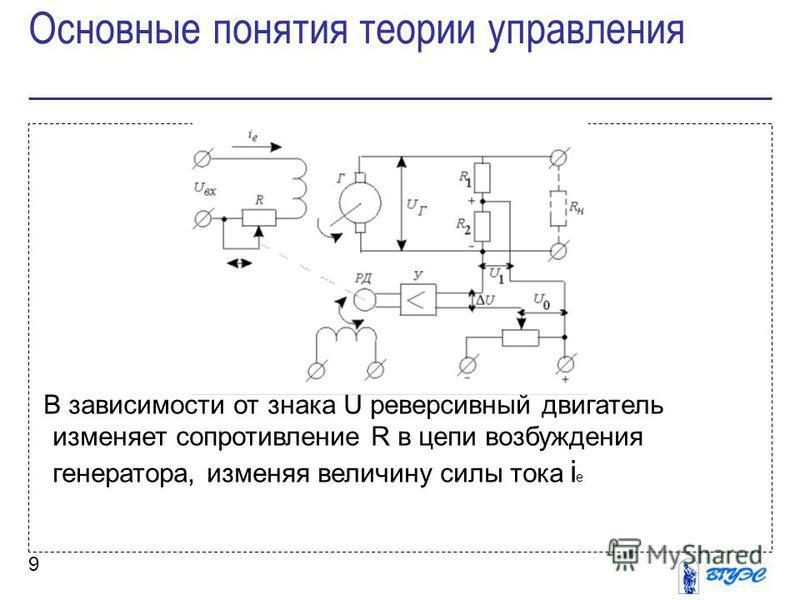 9 В зависимости от знака U реверсивный двигатель изменяет сопротивление R в цепи возбуждения генератора, изменяя величину силы тока i e Основные понятия теории управления