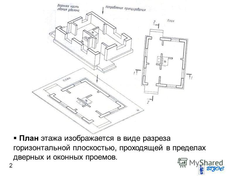 2 План этажа изображается в виде разреза горизонтальной плоскостью, проходящей в пределах дверных и оконных проемов.