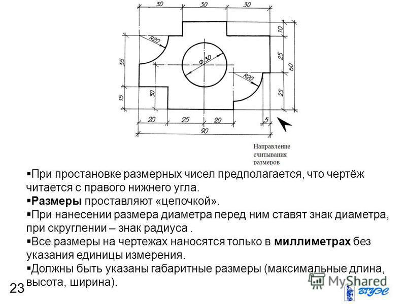 23 При простановке размерных чисел предполагается, что чертёж читается с правого нижнего угла. Размеры проставляют «цепочкой». При нанесении размера диаметра перед ним ставят знак диаметра, при скруглении – знак радиуса. Все размеры на чертежах нанос