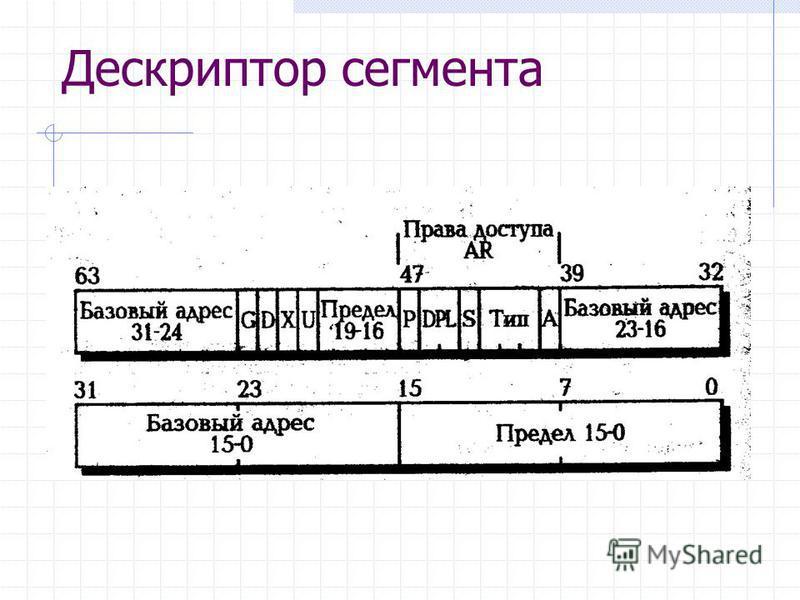 Дескриптор сегмента