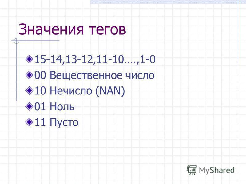 Значения тегов 15-14,13-12,11-10….,1-0 00 Вещественное число 10 Нечисло (NAN) 01 Ноль 11 Пусто